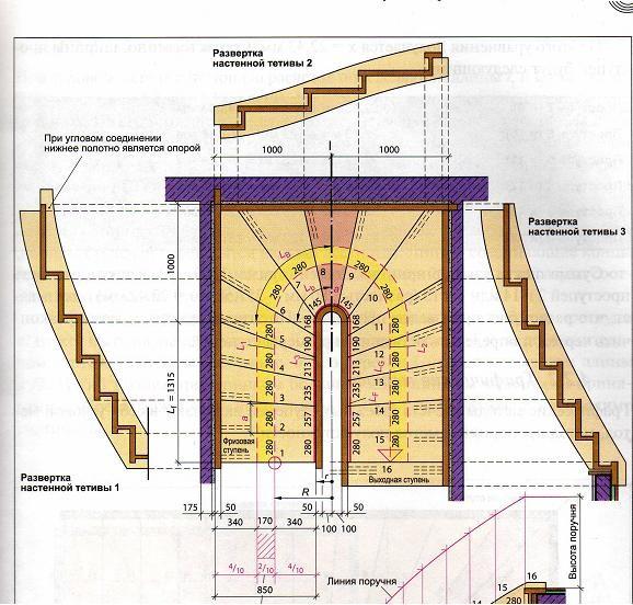 Нормы проектирования лестниц снип