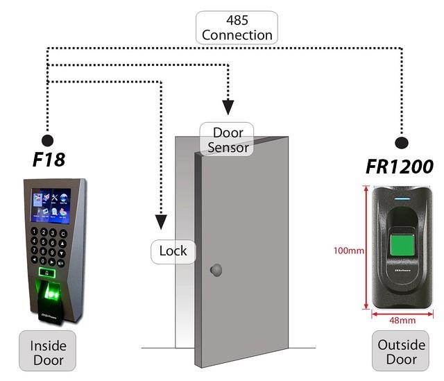 Подключение биометрического считывателя к системе контроля доступа